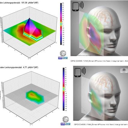 Une baisse de 90% des interférences éléctromagnétiques